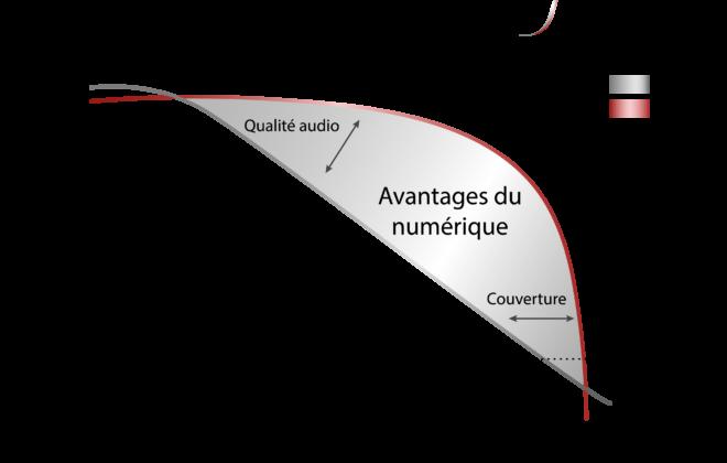 schéma xt660